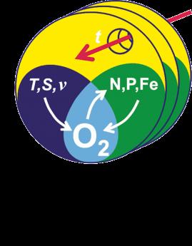 Logo SFB 754