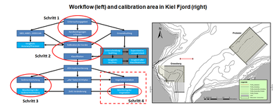 Sediment classification