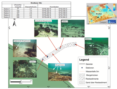 Monitoring of hard bottom substrates